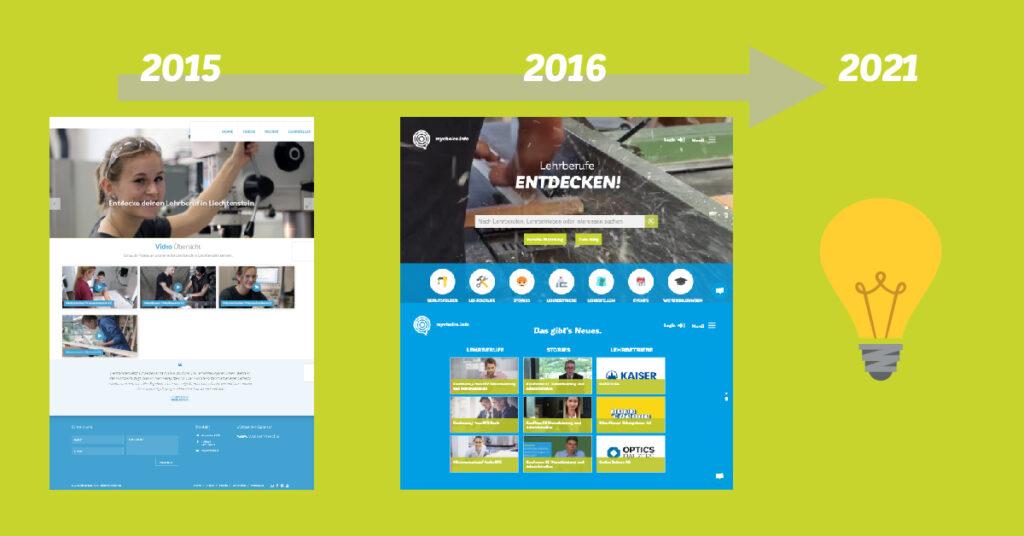 Die Entwicklung der Website der Lehrstellenplattform mychoice.info