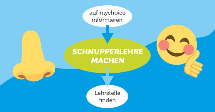 BL_2021_4_6_Schnupperlehre_Schüler_1200x628